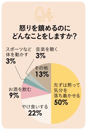 はたじょアンケート_Q4