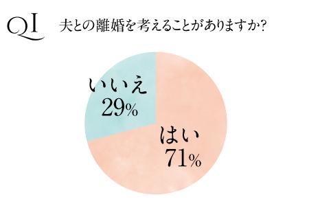 はたじょアンケート_Q1