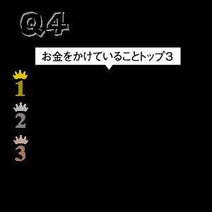 はたじょアンケートQ4