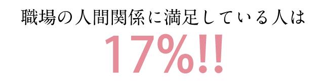 職場の人間関係に満足している人は17%!